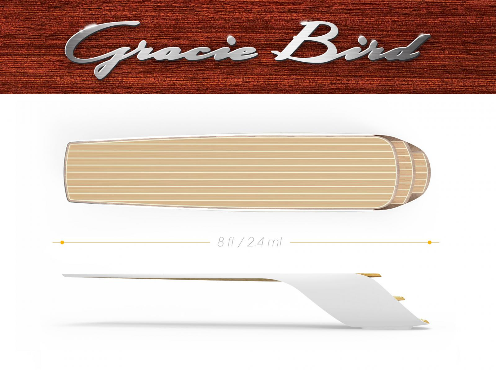 Gracie Bird 8